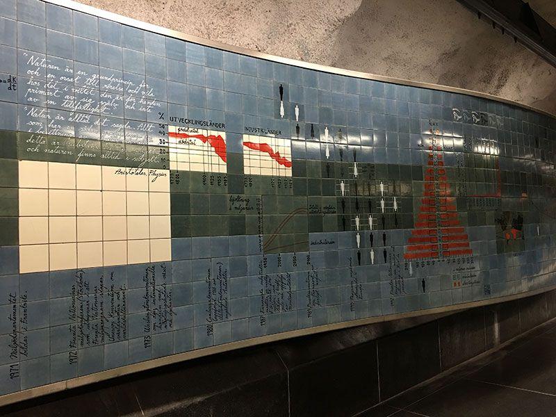 Las estaciones más boitas del metro de Estocolmo - Universitetet