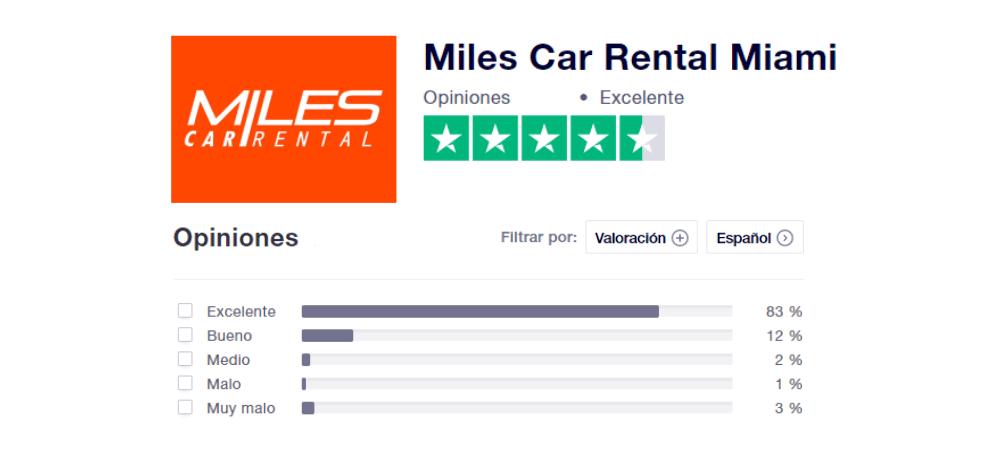 Alquiler de coches en Miami con MIles Car Rental