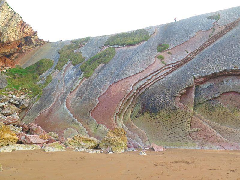 Flysch - Geoparque de la Costa Vasca - Acantilados de color