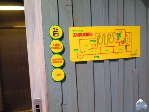 Indicaciones dentro del museo de Junibacken