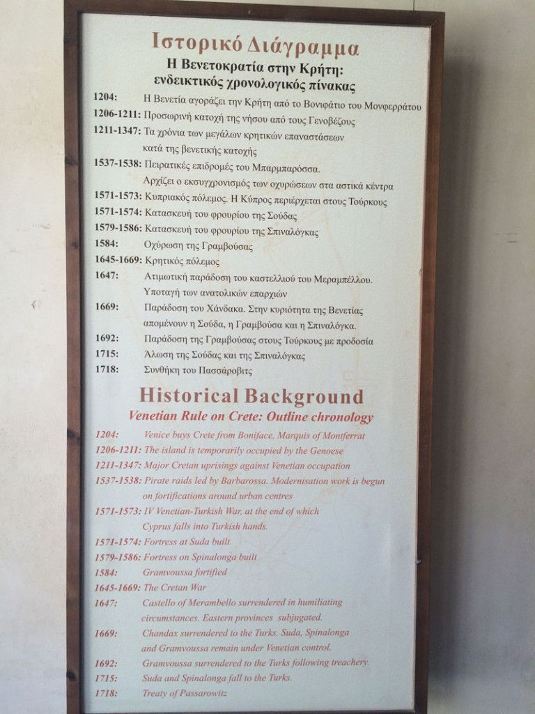 Panel informativo con parte de la historia de la Isla de Spinalonga