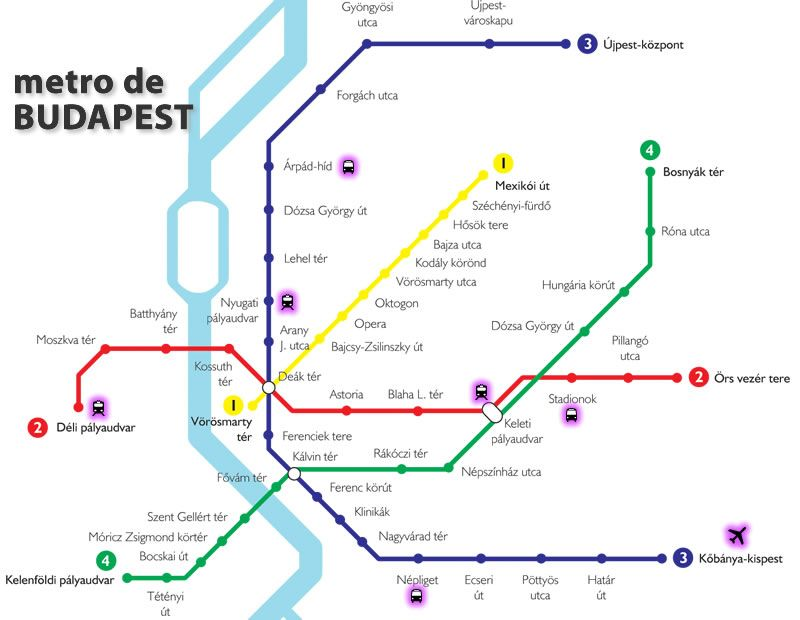 Plano de las líneas de metro de Budapest