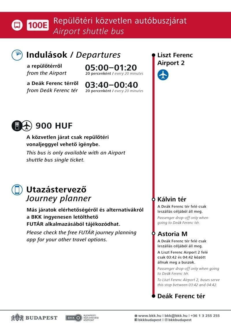 Ruta del autobús 100E que conecta el aeropuerto de Budapest con la ciudad