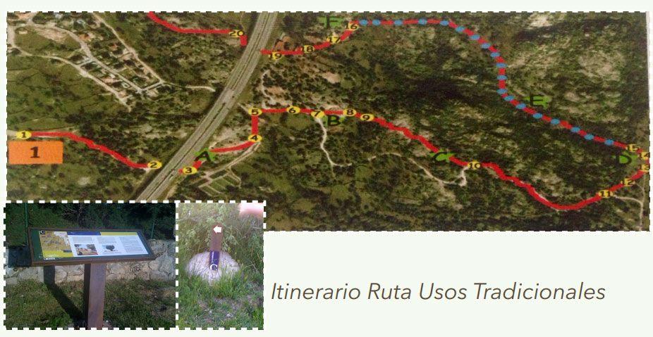 Ruta de senderismo Usos y Oficios Tradicionales - La Cabrera - Madrid - Trazado de la senda