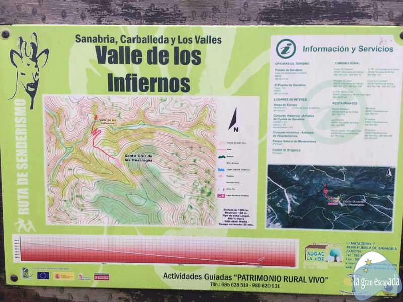 Sierra de la Culebra - Santa Cruz de los Cuérragos - Senda