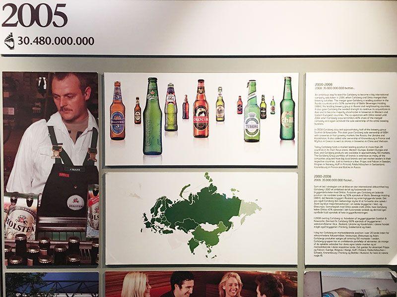 Visita a la fábrica Carlsberg - Copenhague - En 2005 se produjeron más de 30 mil millones de botellas